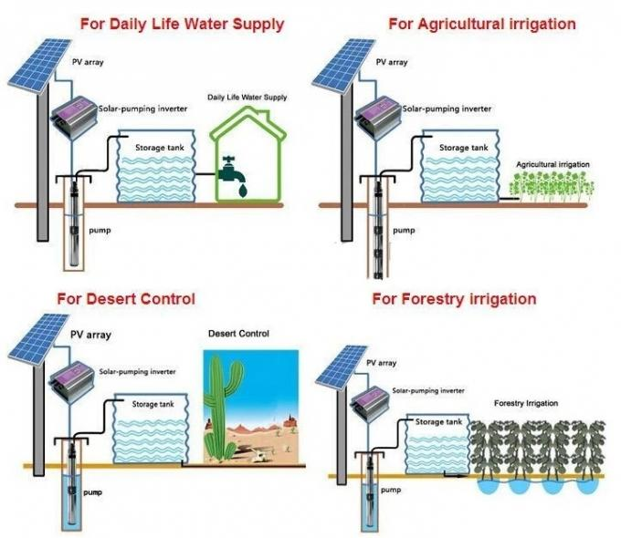 7.8KW DC Solar Water Pump 12VDC Livestock Watering Irrigation High Efficiency